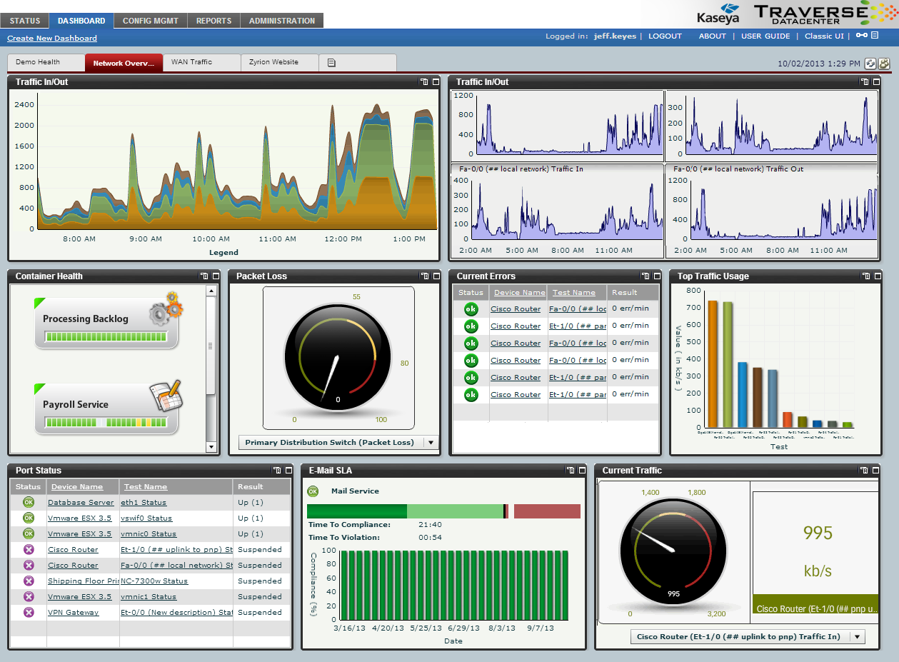 Kaseya Launches SaaS Monitoring Tool For Hybrid Clouds And ...