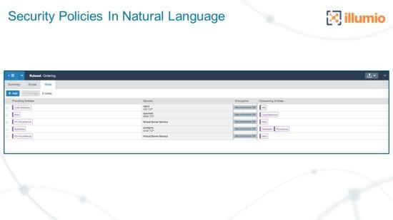security-policies-natural-language
